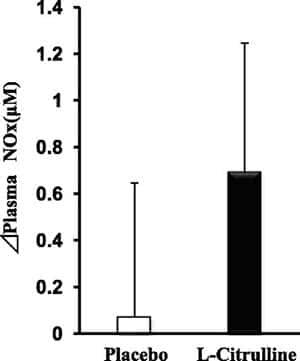supplementation-citrulline-effet