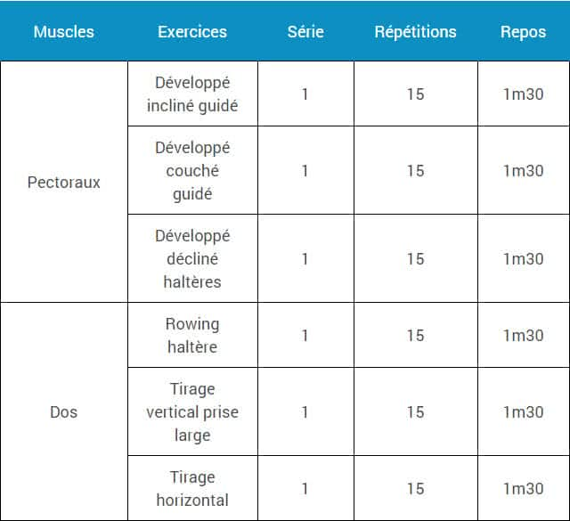 programme-musculation-force-volume-minceur-semaine-1-lundi
