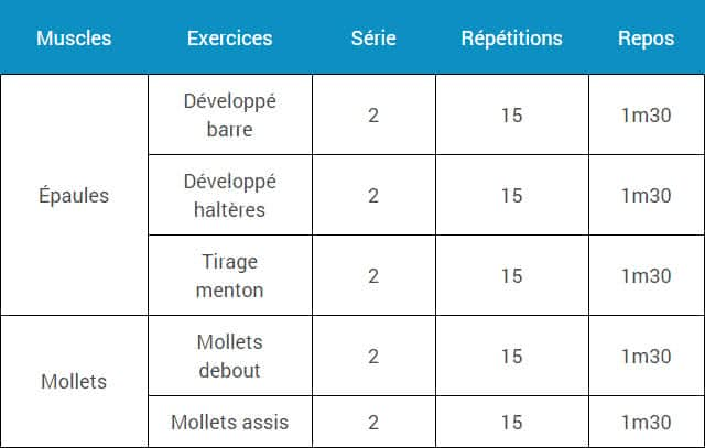 programme-musculation-force-volume-minceur-semaine-2-jeudi
