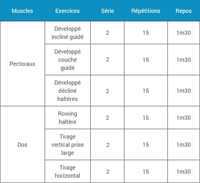 programme-musculation-force-volume-minceur-semaine-2-lundi
