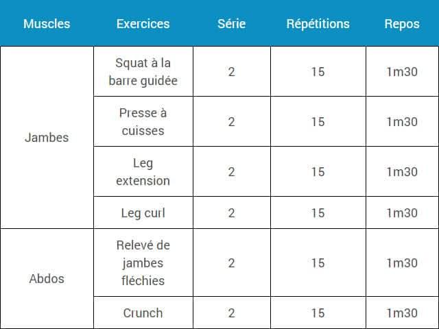 programme-musculation-force-volume-minceur-semaine-2-mardi