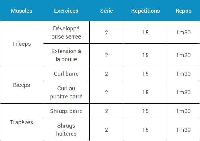 programme-musculation-force-volume-minceur-semaine-2-vendredi