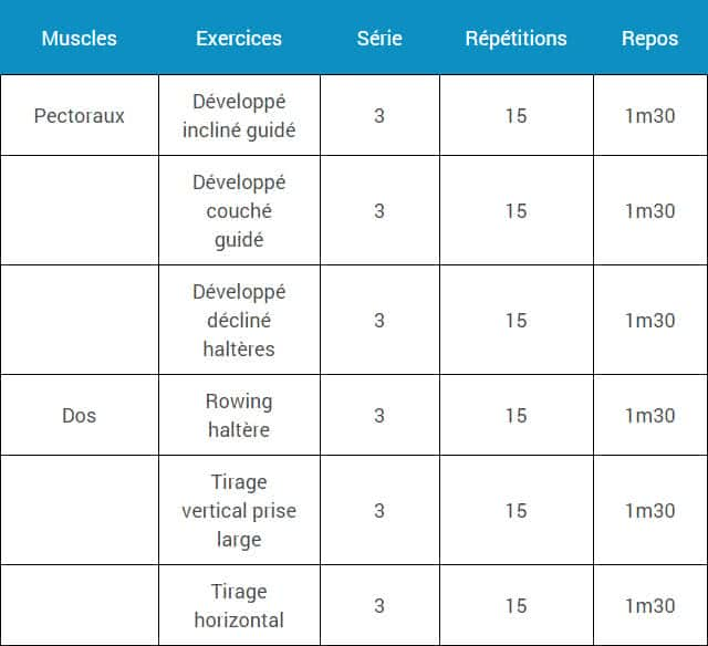programme-musculation-force-volume-minceur-semaine-3-lundi