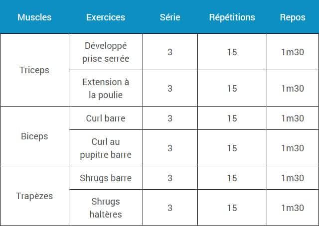 programme-musculation-force-volume-minceur-semaine-3-vendredi