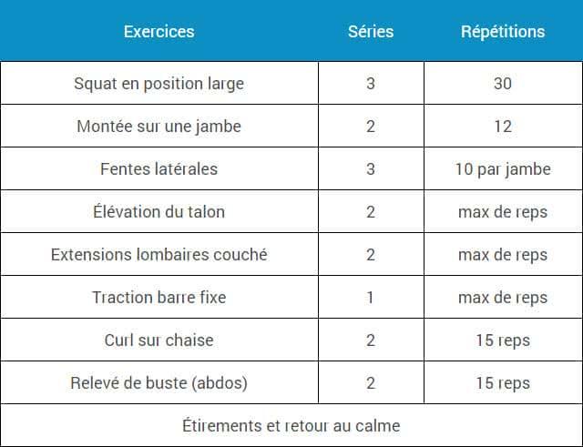 programme-musculation-maison-4