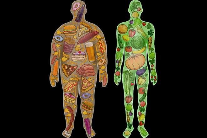 Définition etmécanismes de la prise de poids qui mène à l'obésité