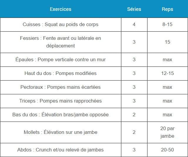 programme-musculation-poids-de-corps