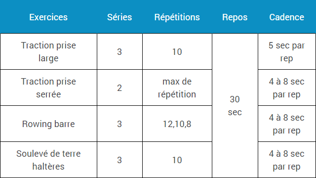 programme-muscularion-dos-maison