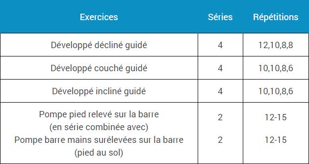 programme-musculation-pectoraux-barre-guidee