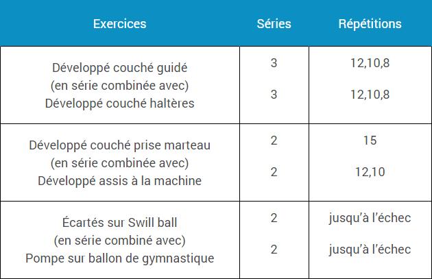programme-musculation-pectoraux-seance-courte