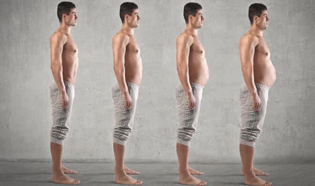 Origines et conseils pour ne pas avoir un gros ventre