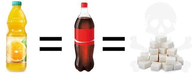 image-sucres-equivalent