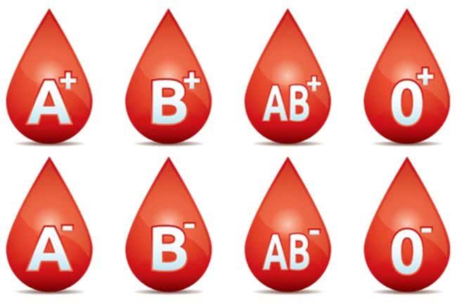 Doit-on élaborer son alimentation en fonction de son groupe sanguin ?