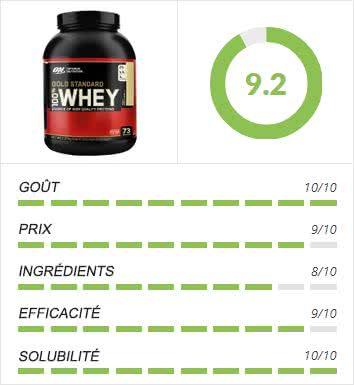 note-gold-standard-100-whey-protein-optimum-nutrition