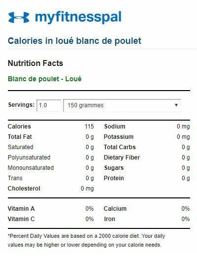 table-calorie-poulet-loue